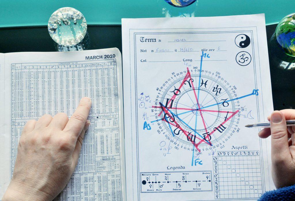 Previsione astrologica,carta del cielo